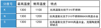 <strong><strong><strong><strong>DHH系列<strong>黑金刚热电偶</strong></strong></strong></strong></strong>1.png